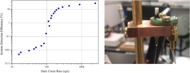A miniaturized 4 K platform for superconducting infrared photon counting detectors