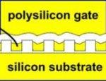 Nanocrystal device