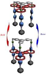 Molecular elevator
