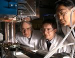 Nanotube team