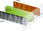 Superlens could image nanoscale with light: drawing of nanoscale imaging