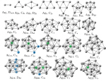 Lowest energy structures for the silver clusters, with between 2 and 22 atoms.