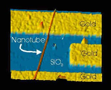 Nanotube on silicon dioxide