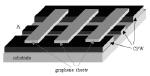 Graphene NEMS switch