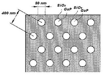 Nanowire template