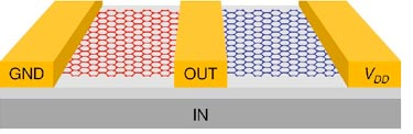 Speedy circuits: electrons flow easily in graphene