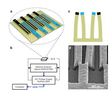 NIMBle platform: sensor array made from printed nanofingers