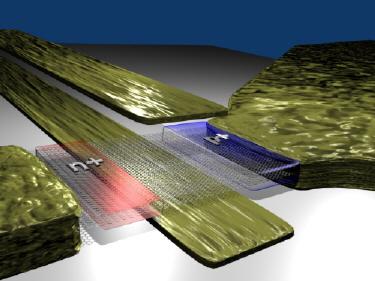 Future bilayer graphene TFET