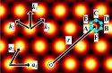 2-D atom encoder