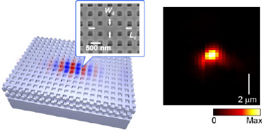 Defect structure and photon localization