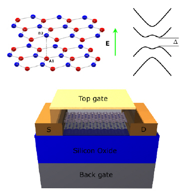 Bilayer transistor