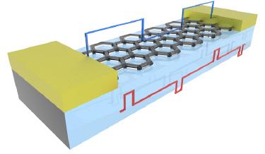 Graphene nanoribbon memory cell