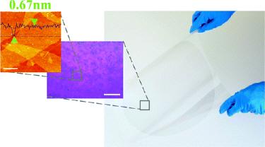Graphene oxide films