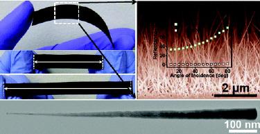 Ultrasharp Ge nanoneedles