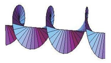 Spiral wavefront