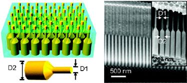 Ge dual-diameter nanopillar arrays