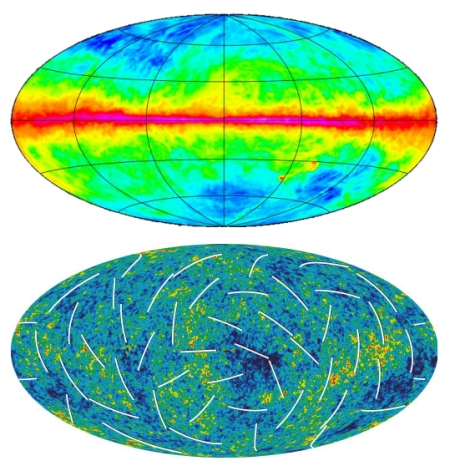 An analysis of universe