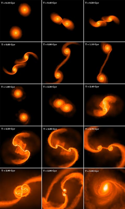 black holes are formed by - photo #6