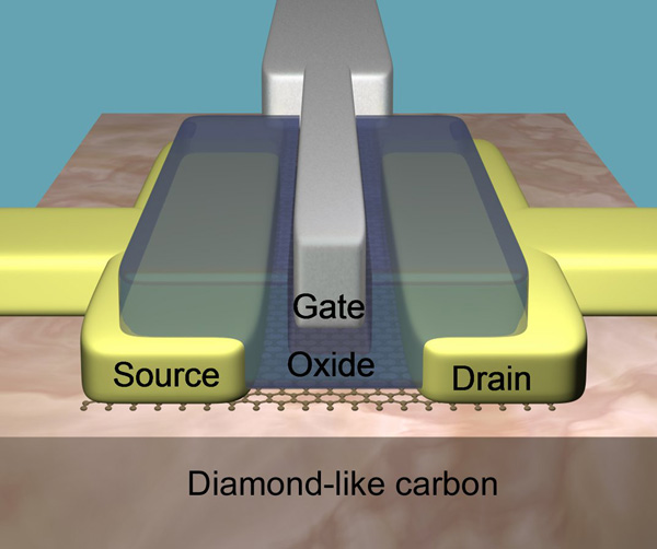 Graphene Transistor Shines On Diamond Like Substrate on transistor schematic diagram