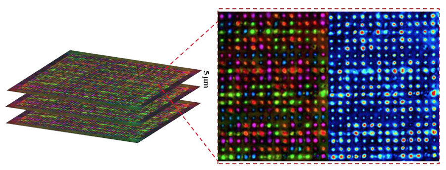 5D 'Superman memory crystal' heralds unlimited lifetime data ...