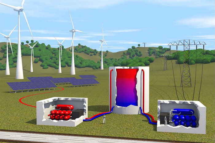 How to store electrical energy as heat physicsworld pumped for action illustration showing the phes method in use sciox Image collections