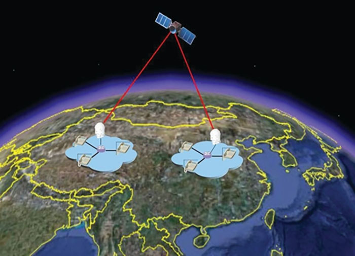 Entanglement Distributed Over Km By Quantum Satellite - The world satellite image