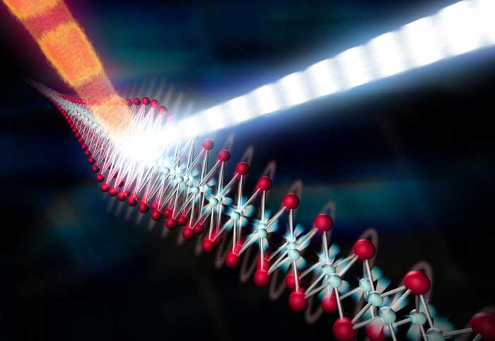 Картинки по запросу Laser Beams for Superconductivity