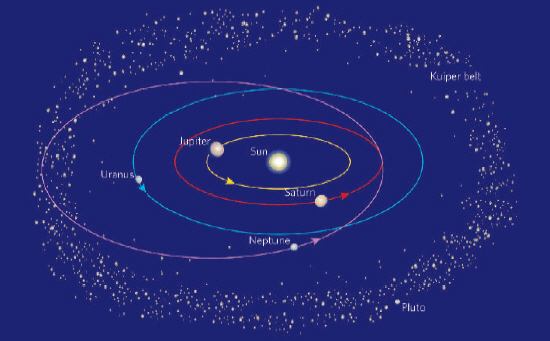 Asteroid Belt History - Pics about space