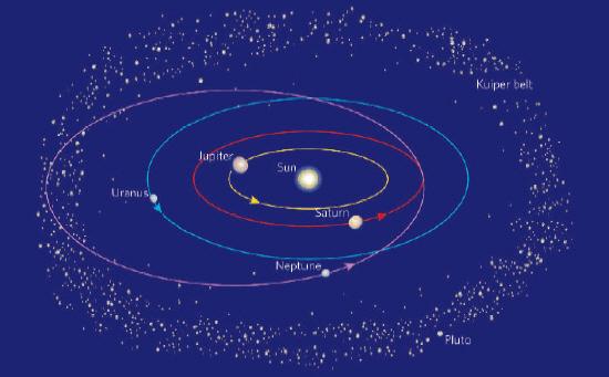 the diameter of asteroid belt - photo #41