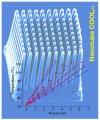 Nanotube fins