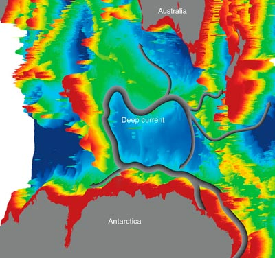 Cold currents flow in the depths of Antarctica