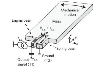 Schematic of the small-scale heat engine