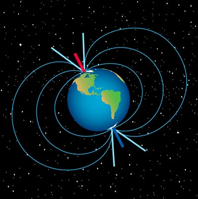 Graphic representation of the Earth's rotational axis