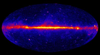 Fermi's view of the Milky Way and beyond