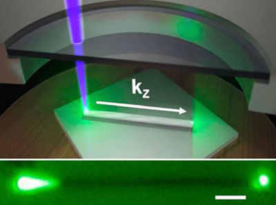 Photos of light being transmitted along nanowires