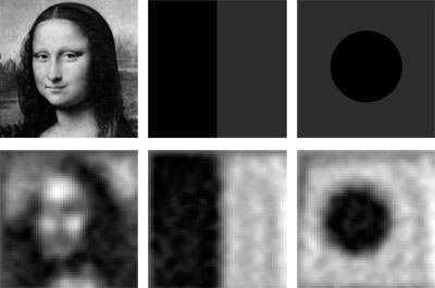 Reconstructed image of the <i>Mona Lisa</i> as well as simpler images of a spot and a stripe using the micro-camera