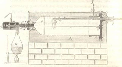 Experimental apparatus used by Wiedemann and Franz in 1853
