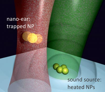 Artist's impression of the nano-ear in action