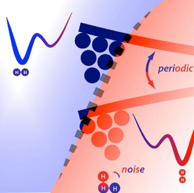 Artist's impression of how the molecular motor works
