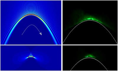Simulations and experimental results showing bent light