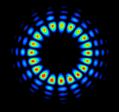 False-colour image of laser beam with a superposition of 10 right-handed and 10 left-handed quanta of orbital angular momenta