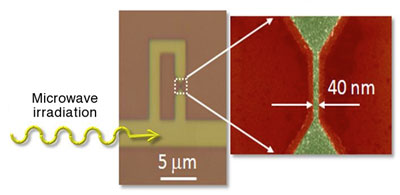 Micrographs showing a loop of superconducting material used to demonstrate coherent quantum phase slip