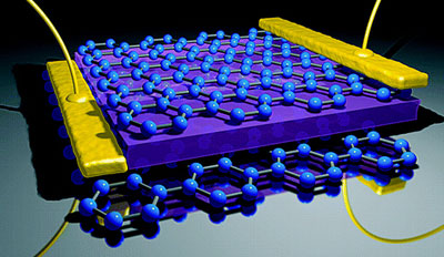 An artist's impression of boron nitride sandwiched between two layers of graphene