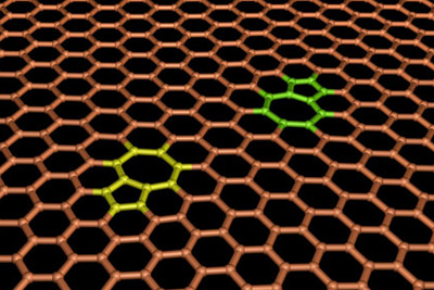Two edge dislocations in graphene