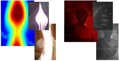 An image of a human subject obscured in IR light and then seen clearly when viewed using holography